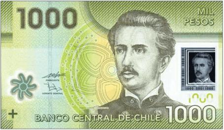 Chilean pesos options trade volume